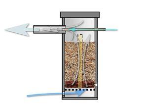 Чертёж дымогенератора из трубы