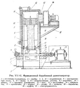 чертеж фрикционного дымогенератора