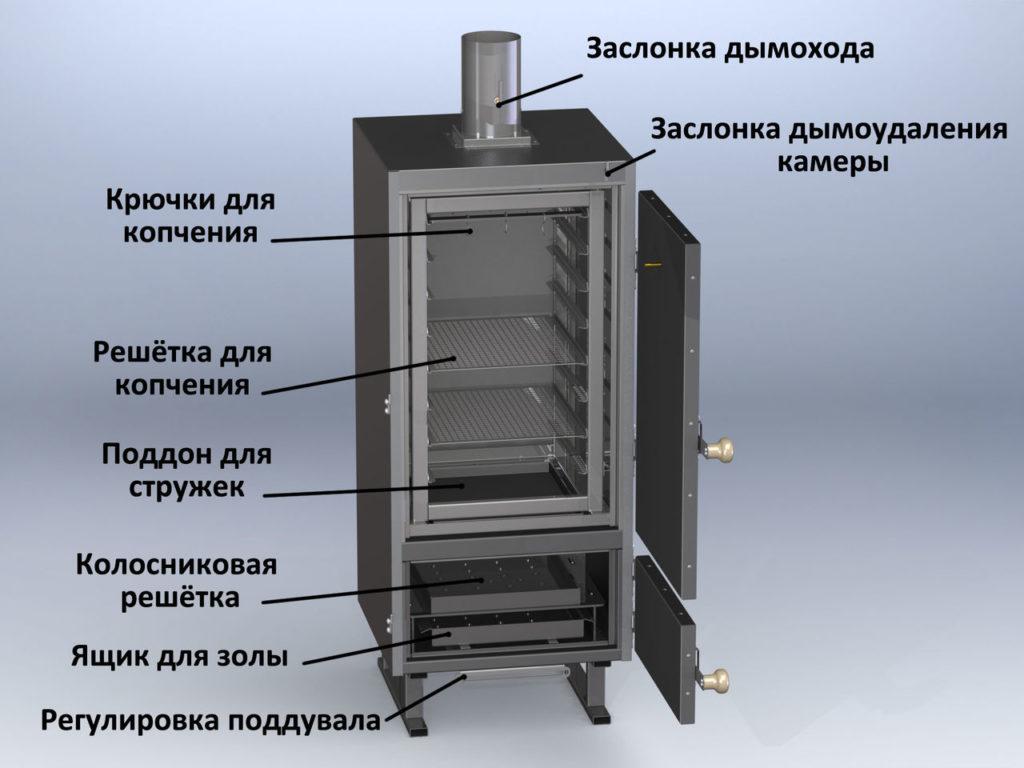 Коптильная камера из холодильника