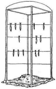 Схема коптильни из пленки