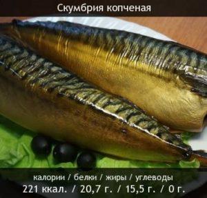 Калорийность рыбки