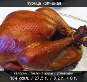 Калорийность копченой курицы